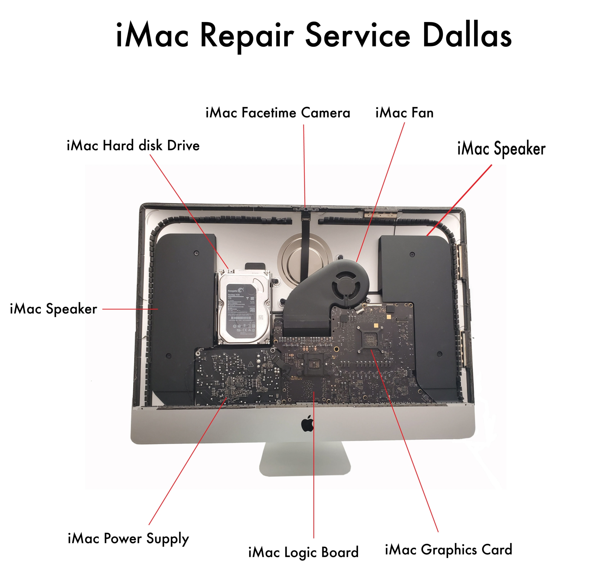 iMac repair service Dallas