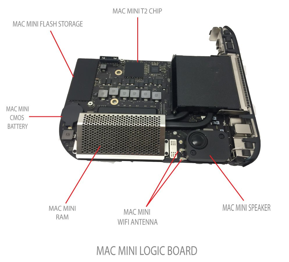 Mac mini logic board repair service dallas