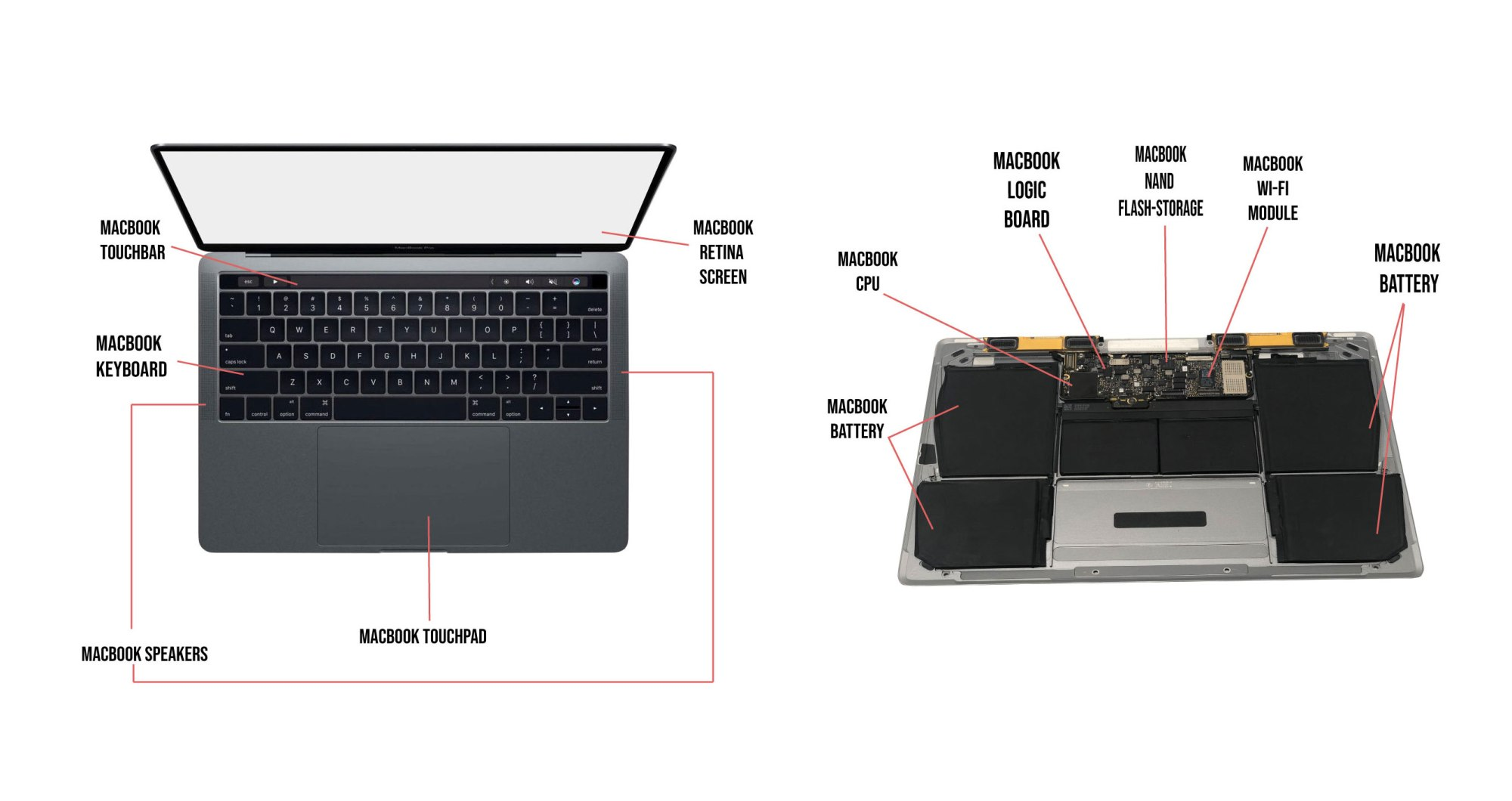 MacBook Repair Service Near Highland Park