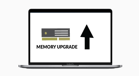 MACBOOK-MEMORY-UPGRADE